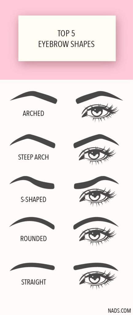 eyebrow shapes